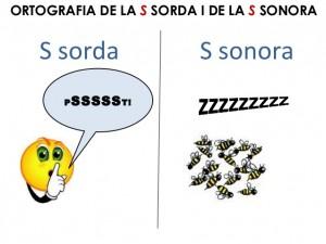 la-s-sorda-i-la-s-sonora-1-638