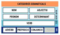 Classes de paraules
