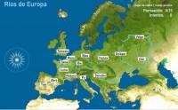 Rius d'Europa