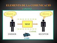 Els elements de la comunicació i les seues funcions