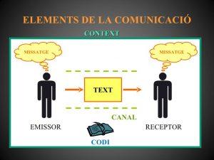 la-comunicaci-1r-2-728