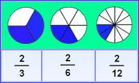 Fracciones Anaya on line